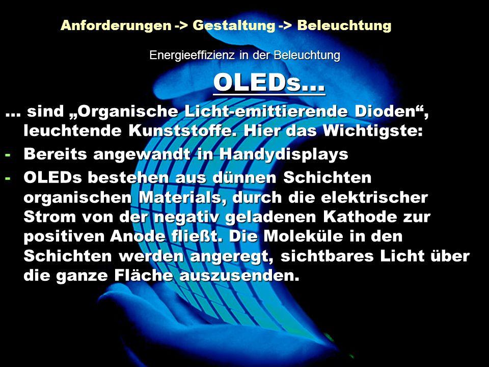 Anforderungen -> Gestaltung -> Beleuchtung Energieeffizienz in der Beleuchtung OLEDs… OLEDs… … sind Organische Licht-emittierende Dioden, leuchtende K