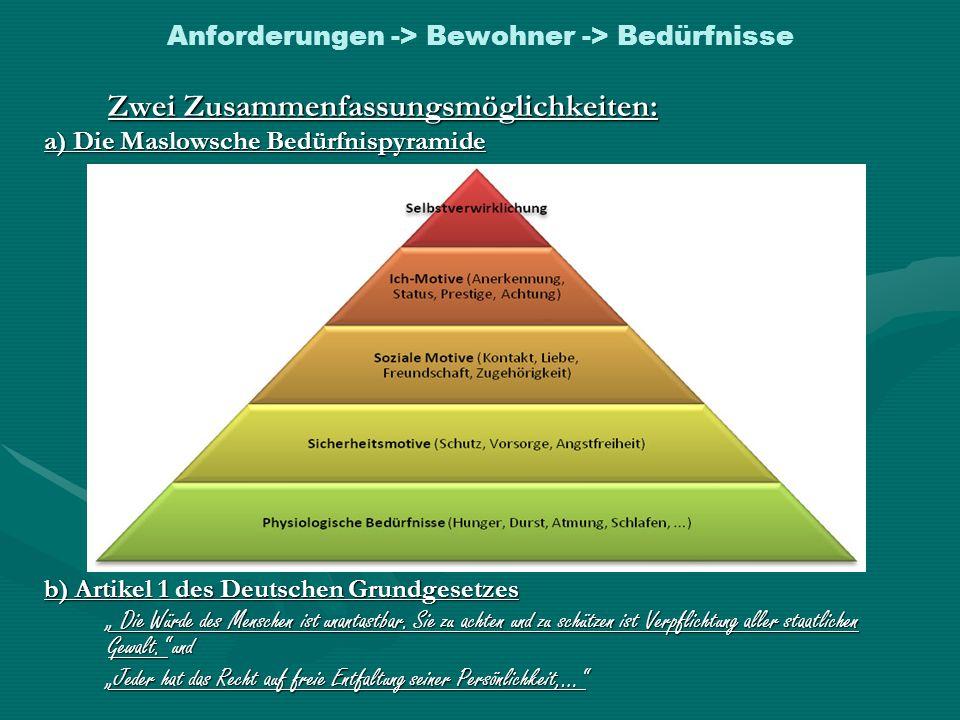 Anforderungen -> Bewohner -> Bedürfnisse Zwei Zusammenfassungsmöglichkeiten: a) Die Maslowsche Bedürfnispyramide b) Artikel 1 des Deutschen Grundgeset