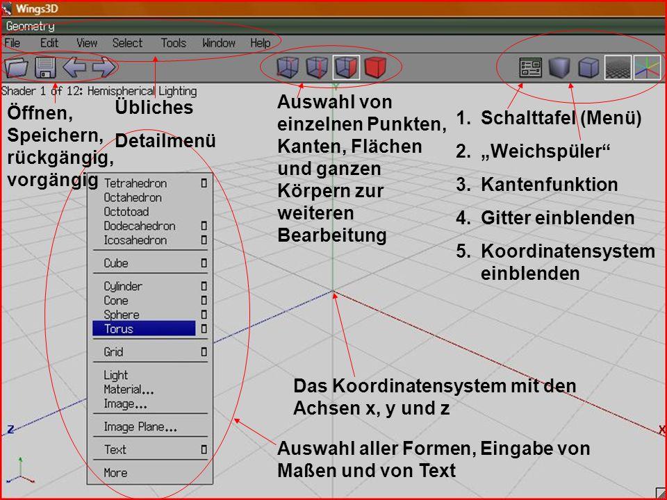Hausbeispiel -> Wings 3D -> Funktionserläuterung Auswahl aller Formen, Eingabe von Maßen und von Text Das Koordinatensystem mit den Achsen x, y und z