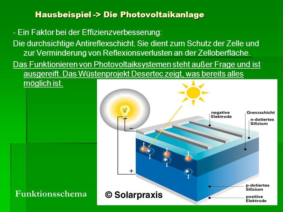 Hausbeispiel -> Die Photovoltaikanlage - Ein Faktor bei der Effizienzverbesserung: Die durchsichtige Antireflexschicht. Sie dient zum Schutz der Zelle