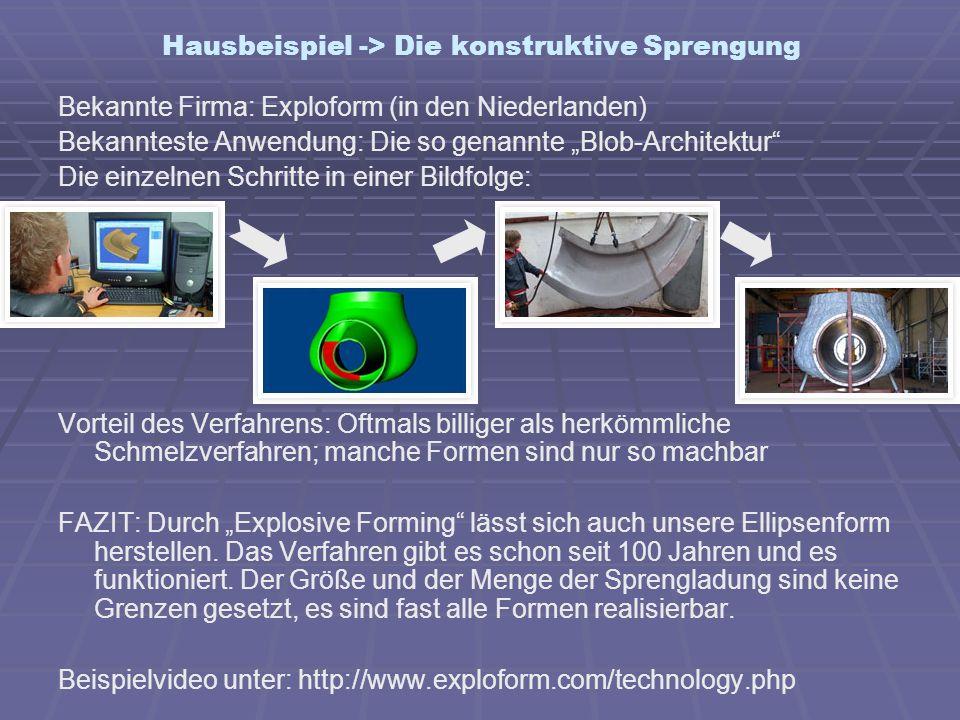 Hausbeispiel -> Die konstruktive Sprengung Bekannte Firma: Exploform (in den Niederlanden) Bekannteste Anwendung: Die so genannte Blob-Architektur Die