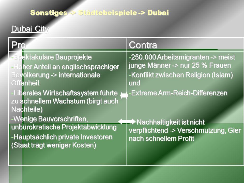 Sonstiges -> Städtebeispiele -> Dubai Dubai City ProContra -Spektakuläre Bauprojekte -Hoher Anteil an englischsprachiger Bevölkerung -> internationale