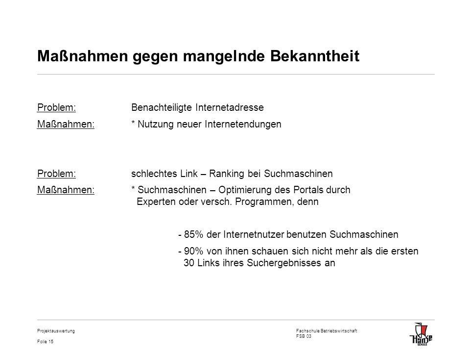 Fachschule Betriebswirtschaft FSB 03 Folie 15 Projektauswertung Maßnahmen gegen mangelnde Bekanntheit Problem: Benachteiligte Internetadresse Maßnahme