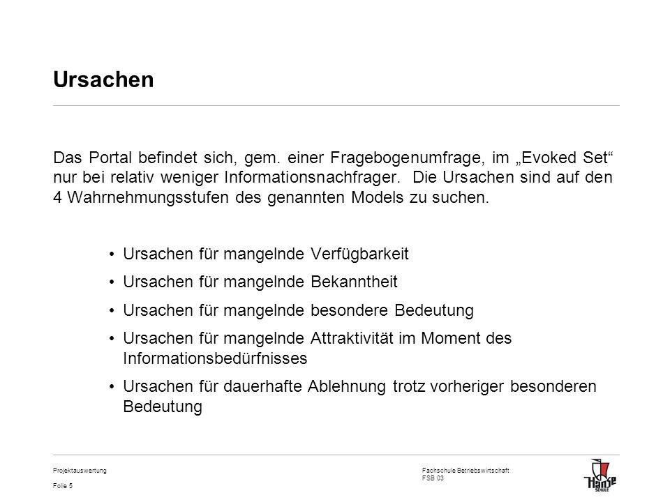 Fachschule Betriebswirtschaft FSB 03 Folie 5 Projektauswertung Ursachen Das Portal befindet sich, gem. einer Fragebogenumfrage, im Evoked Set nur bei