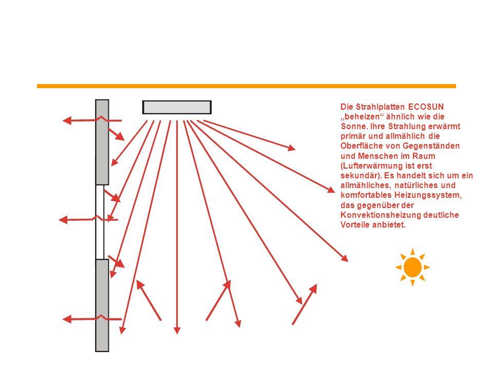 ECOSUN –Prinzip und Theorie der Strahlungsheizung