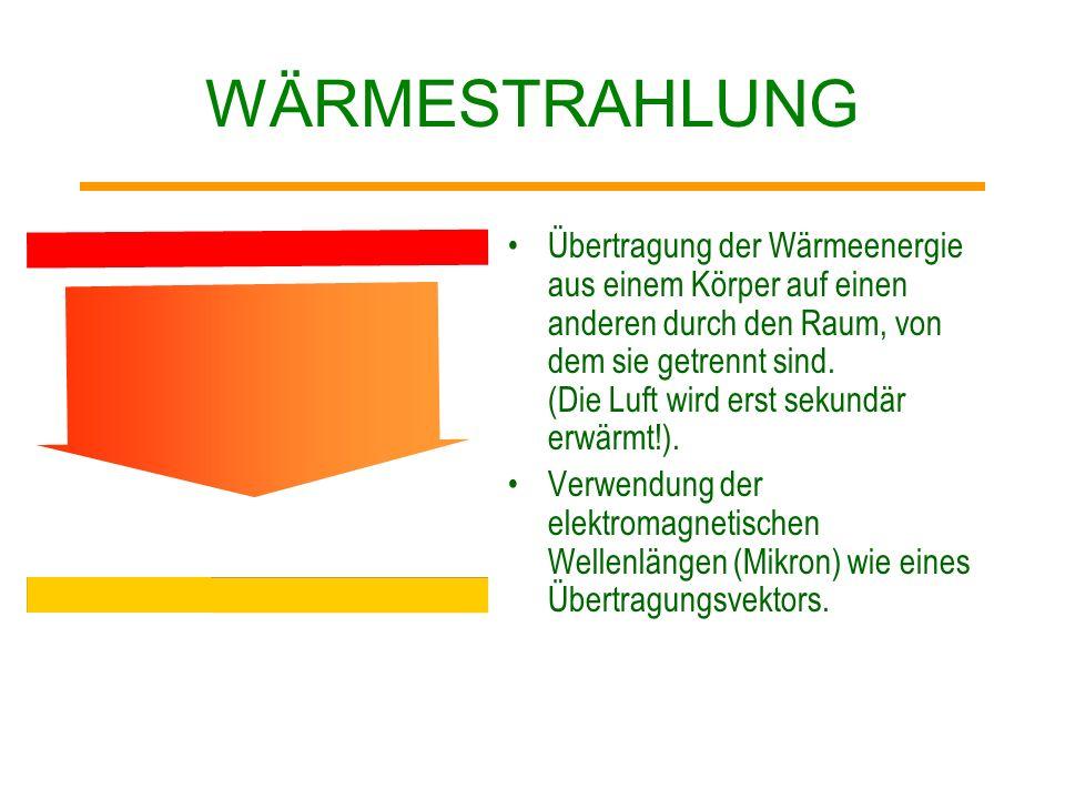 Prinzip der Wärmeübertragung durch Strahlung Jeder Körper mit einer gewissen Temperatur hat eine gewisse innere Wärmeenergie. Die Wärmeenergie ändert