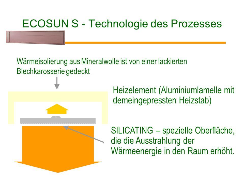 Hochtemperaturplatte ECOSUN S Anteil des Strahlbestandteiles min. 70%! Oberflächentemperatur der Lamellen – ca. 350 ° C. Leistungsreihe 900, 1200, 180