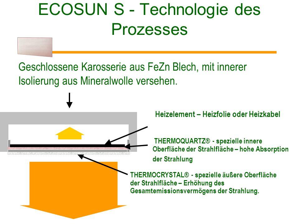 Platte ECOSUN mit niedriger Temperatur Oberflächentemperatur der Strahlfläche – 90 – 110 ° C. Leistungsreihe 300, 600, 700 W Deckungsgrad IP20, IP44,