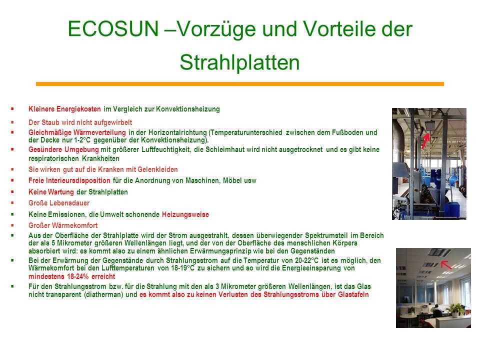 ECOSUN – Reihen Die Strahlplatten werden in zwei Grundreihen hergestellt: 1)Hochtemperaturplatten ECOSUN S - sie werden mit der ebenen Strahlungsfläch