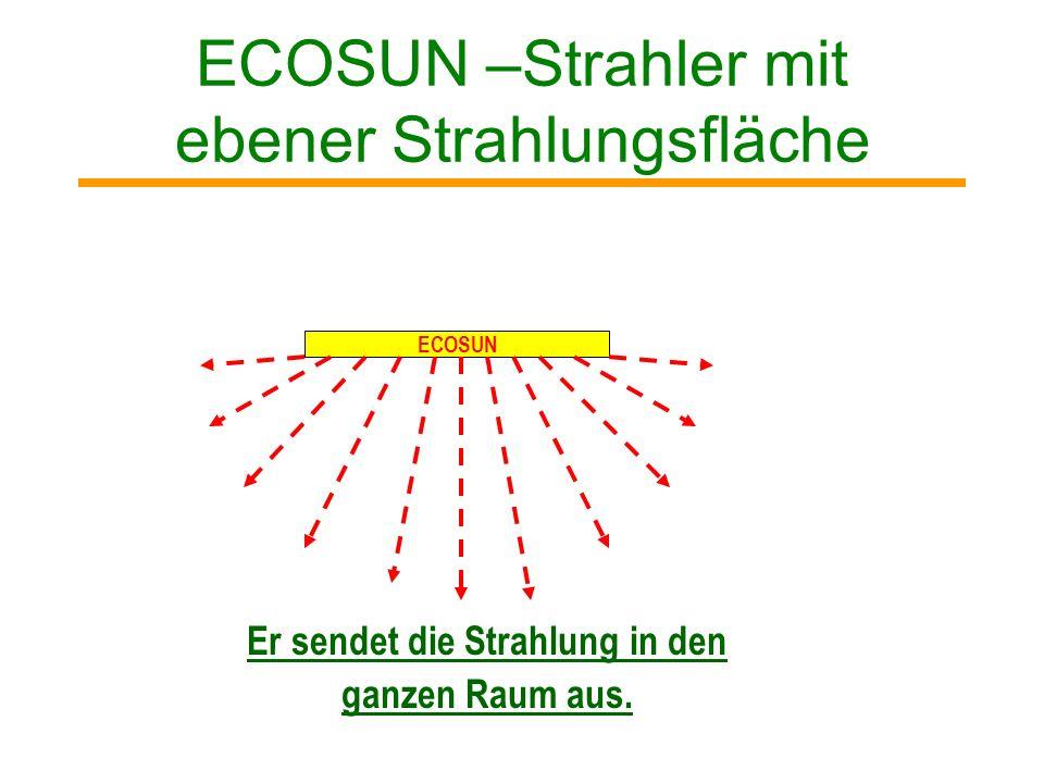 ECOSUN –Vorzüge und Vorteile der Strahlplatten Kleinere Energiekosten im Vergleich zur Konvektionsheizung Der Staub wird nicht aufgewirbelt Gleichmäßi