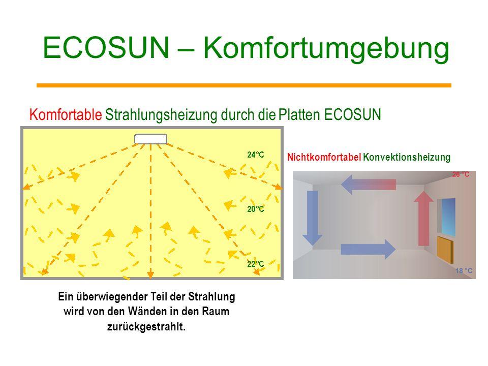 ECOSUN –Strahler mit ebener Strahlungsfläche ECOSUN Er sendet die Strahlung in den ganzen Raum aus.