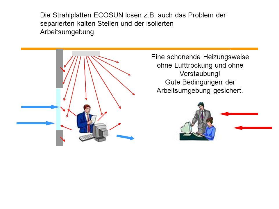 Vorteile der Strahlungsheizung Für den Strahlungsstrom bzw. für die Strahlung mit den als 3 Mikrometer größeren Wellenlängen ist das Glas nicht transp