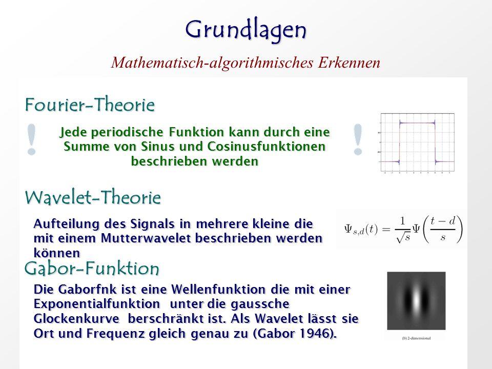 Grundlagen Mathematisch-algorithmisches Erkennen Fourier-Theorie Fourier-Theorie Wavelet-Theorie Wavelet-Theorie Gabor-Funktion Gabor-Funktion Jede pe