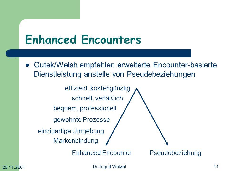 20.11.2001 Dr. Ingrid Wetzel11 Enhanced Encounters Gutek/Welsh empfehlen erweiterte Encounter-basierte Dienstleistung anstelle von Pseudebeziehungen E