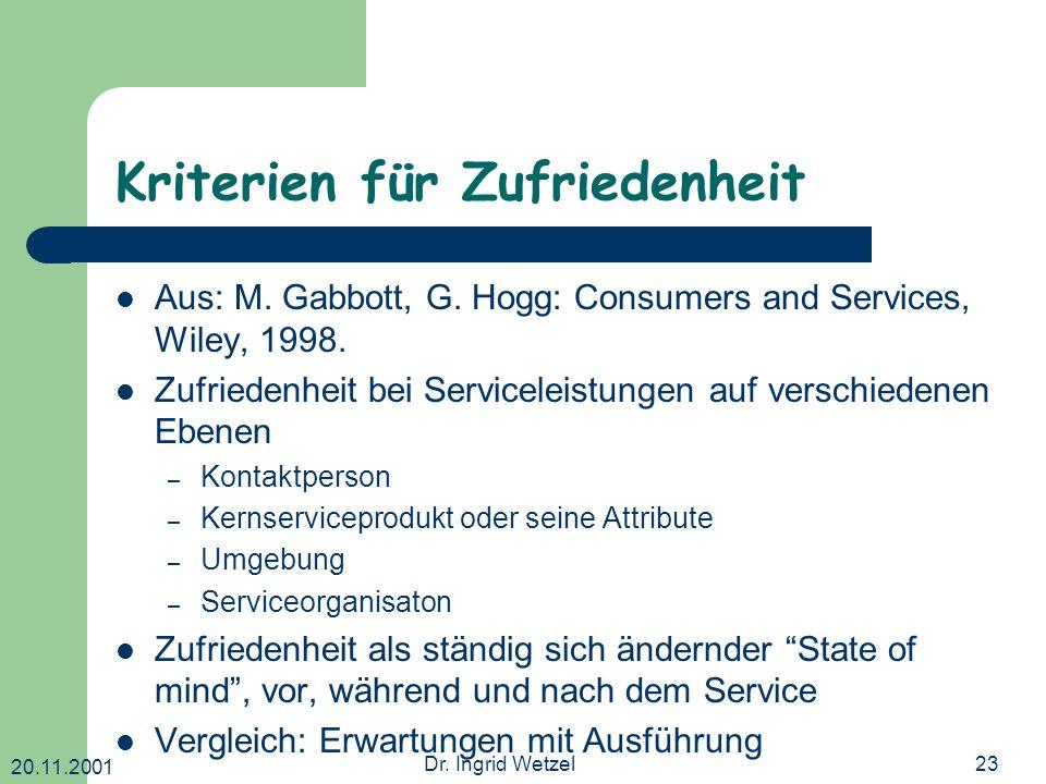 20.11.2001 Dr. Ingrid Wetzel23 Kriterien für Zufriedenheit Aus: M.