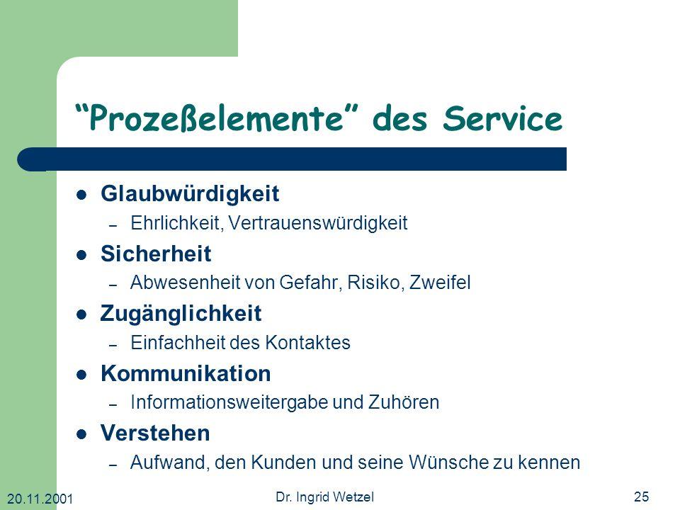 20.11.2001 Dr. Ingrid Wetzel25 Prozeßelemente des Service Glaubwürdigkeit – Ehrlichkeit, Vertrauenswürdigkeit Sicherheit – Abwesenheit von Gefahr, Ris