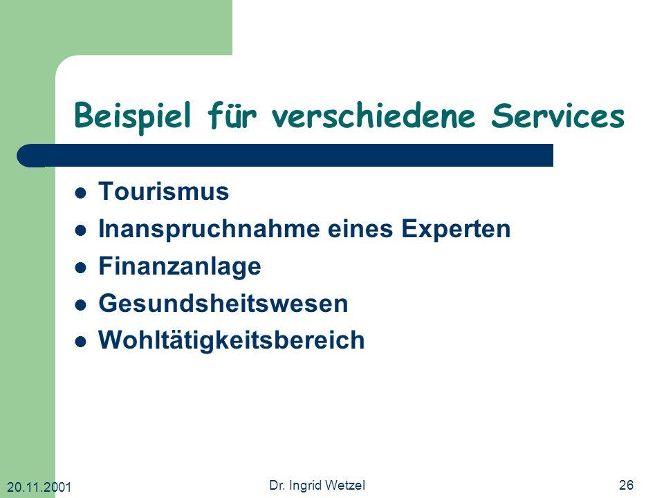 20.11.2001 Dr. Ingrid Wetzel26 Beispiel für verschiedene Services Tourismus Inanspruchnahme eines Experten Finanzanlage Gesundsheitswesen Wohltätigkei