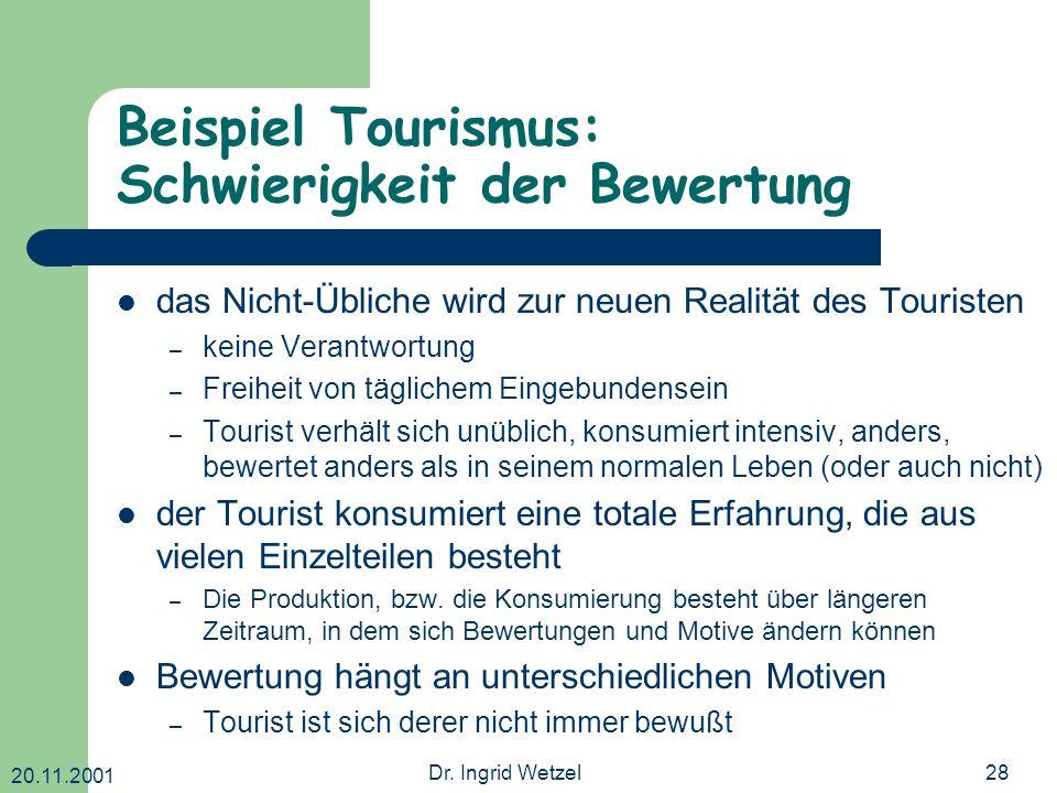 20.11.2001 Dr. Ingrid Wetzel28 Beispiel Tourismus: Schwierigkeit der Bewertung das Nicht-Übliche wird zur neuen Realität des Touristen – keine Verantw