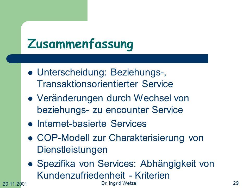 20.11.2001 Dr. Ingrid Wetzel29 Zusammenfassung Unterscheidung: Beziehungs-, Transaktionsorientierter Service Veränderungen durch Wechsel von beziehung