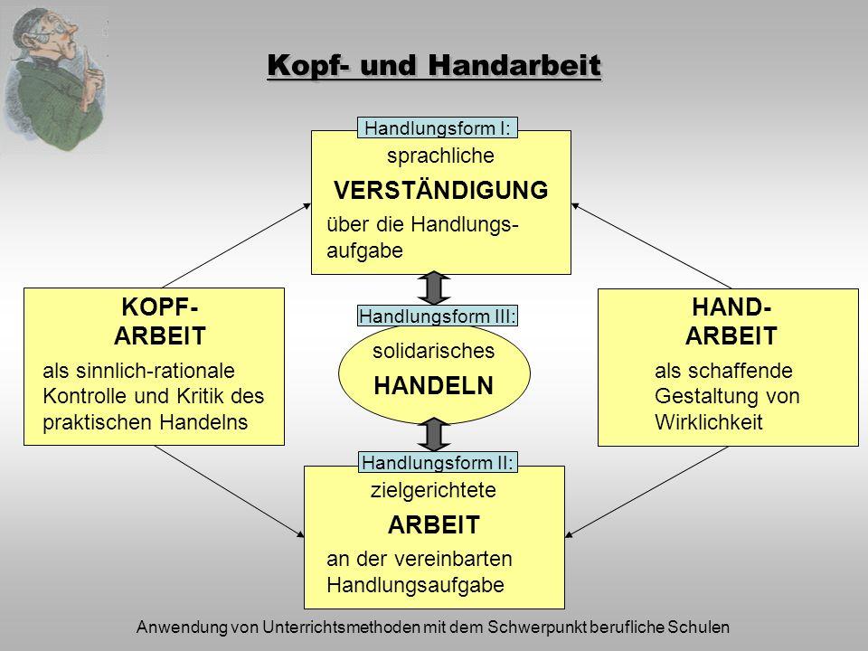 Anwendung von Unterrichtsmethoden mit dem Schwerpunkt berufliche Schulen Kopf- und Handarbeit KOPF- ARBEIT als sinnlich-rationale Kontrolle und Kritik
