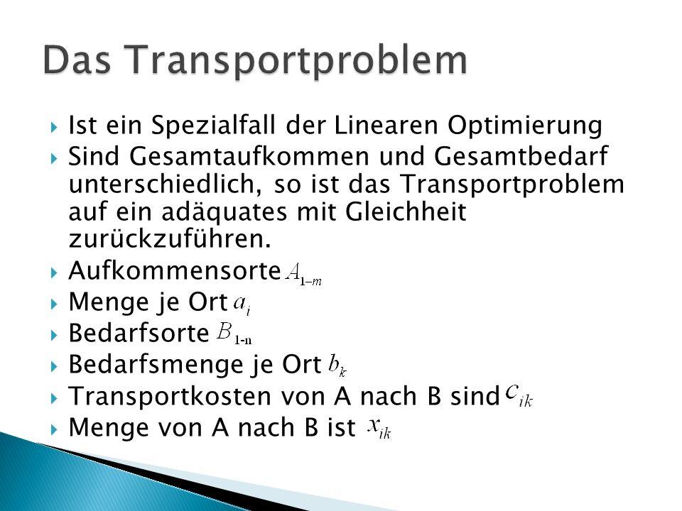 1.) zeilenweise die erste kleinste Bewertungszahl- anfangs nur echte Transporte 2.) Eintrag des Kostenoptimums 3.) Abwechselndes streichen v.