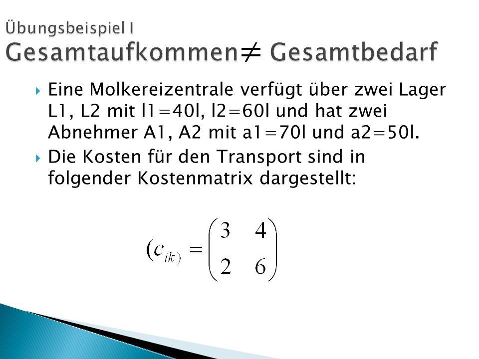 Eine Molkereizentrale verfügt über zwei Lager L1, L2 mit l1=40l, l2=60l und hat zwei Abnehmer A1, A2 mit a1=70l und a2=50l.