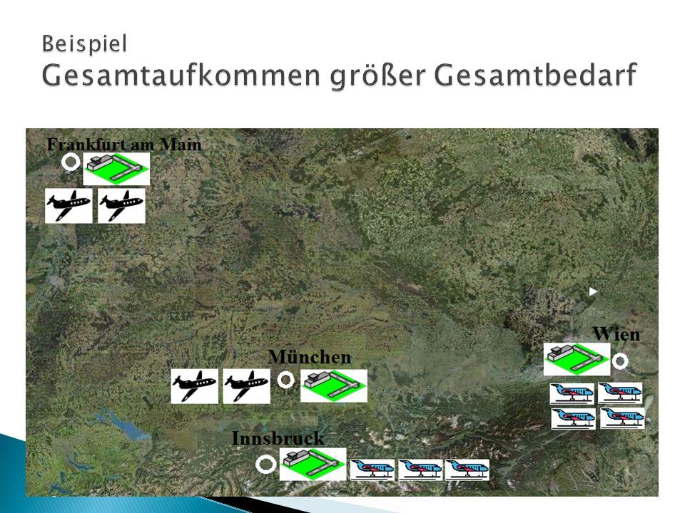 Kosten MengeAnbieter 7 140 34Wien 4 12 03Innsbruck 223 FrankfurtMünchen fiktiver Flughafen Eintragung aller Kostenoptima ergibt eine mögliche Lösung: Z =7x1+ 0x3+ 4x1+ 2x2= 15
