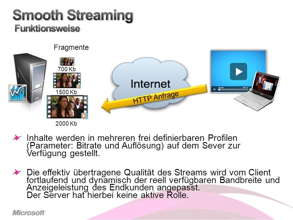 Inhalte werden in mehreren frei definierbaren Profilen (Parameter: Bitrate und Auflösung) auf dem Sever zur Verfügung gestellt.