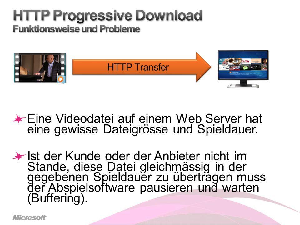Eine Videodatei auf einem Web Server hat eine gewisse Dateigrösse und Spieldauer.