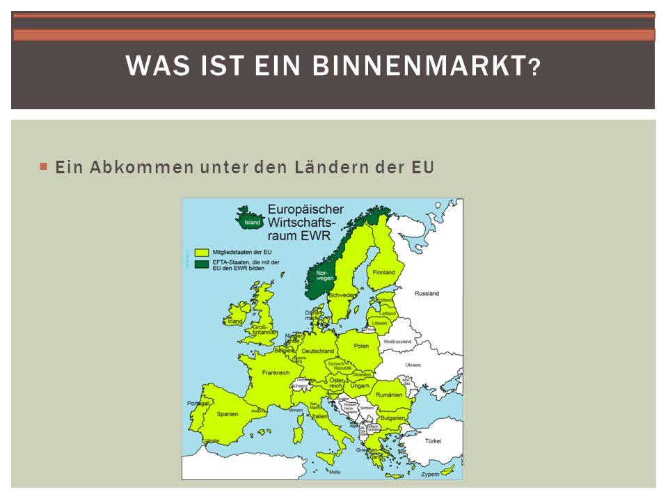 Freier Personenverkehr Freier Warenverkehr Freier Dienstleistungsverkehr Freier Kapitalverkehr DIE VIER FREIHEITEN IM BINNENMARKT
