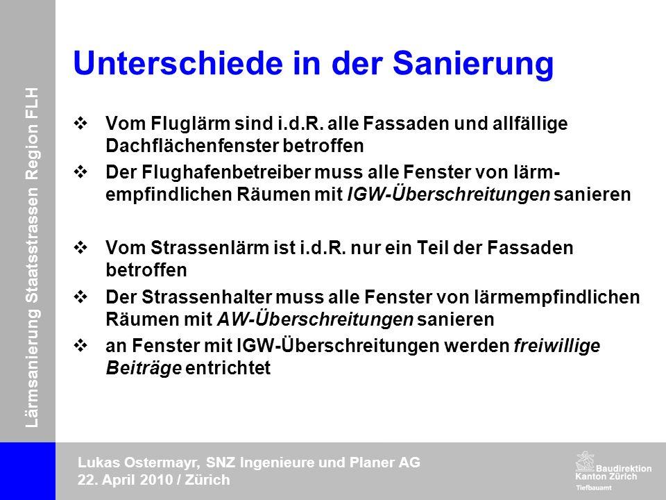 Lärmsanierung Staatsstrassen Region FLH Lukas Ostermayr, SNZ Ingenieure und Planer AG 22. April 2010 / Zürich Unterschiede in der Sanierung Vom Fluglä
