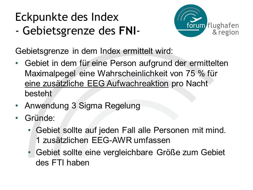 Eckpunkte des Index - Gebietsgrenze des FNI- Gebietsgrenze in dem Index ermittelt wird: Gebiet in dem für eine Person aufgrund der ermittelten Maximal