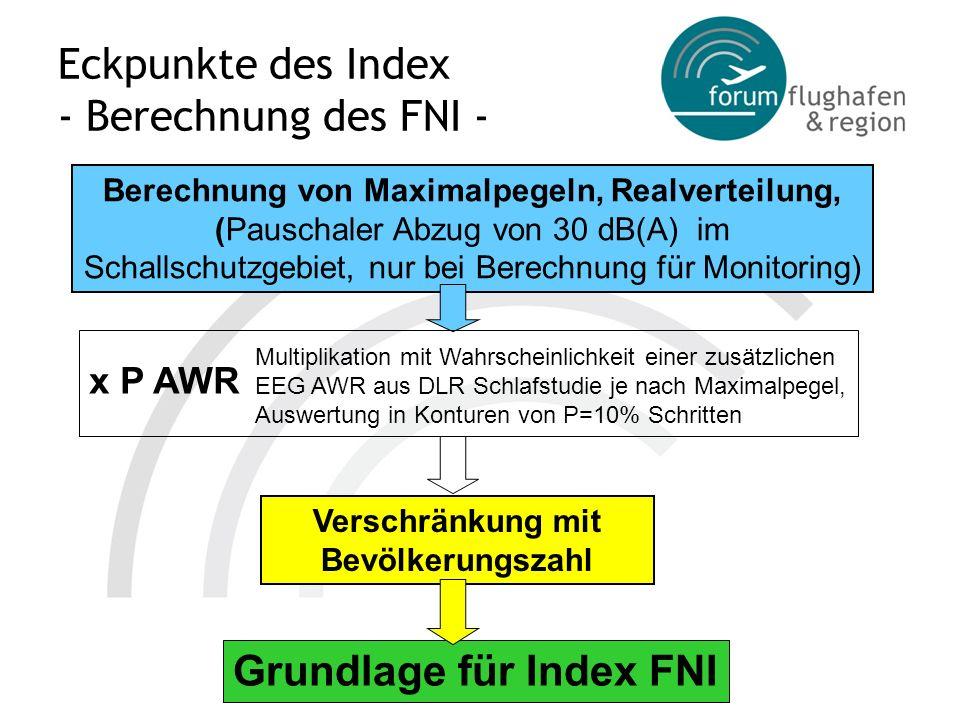 Eckpunkte des Index - Berechnung des FNI - Berechnung von Maximalpegeln, Realverteilung, (Pauschaler Abzug von 30 dB(A) im Schallschutzgebiet, nur bei