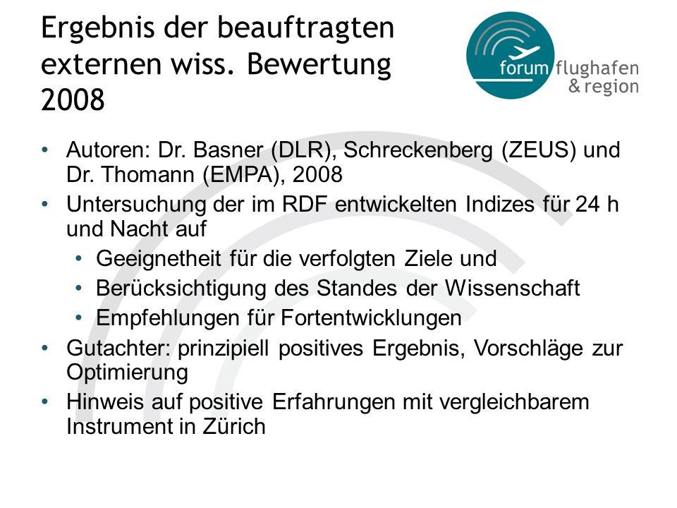 Ergebnis der beauftragten externen wiss. Bewertung 2008 Autoren: Dr. Basner (DLR), Schreckenberg (ZEUS) und Dr. Thomann (EMPA), 2008 Untersuchung der