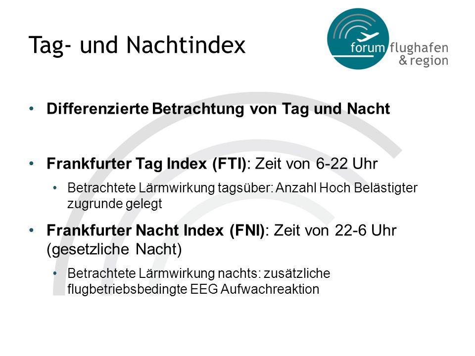 Tag- und Nachtindex Differenzierte Betrachtung von Tag und Nacht Frankfurter Tag Index (FTI): Zeit von 6-22 Uhr Betrachtete Lärmwirkung tagsüber: Anza