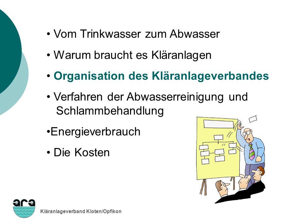 Kläranlageverband Kloten/Opfikon Organisation des Kläranlageverbandes Vom Trinkwasser zum Abwasser Warum braucht es Kläranlagen Organisation des Klära