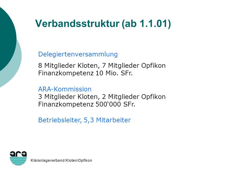 Kläranlageverband Kloten/Opfikon Verbandsstruktur (ab 1.1.01) Delegiertenversammlung 8 Mitglieder Kloten, 7 Mitglieder Opfikon Finanzkompetenz 10 Mio.