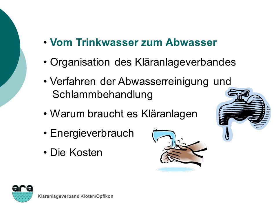 Kläranlageverband Kloten/Opfikon Vom Trinkwasser zum Abwasser Organisation des Kläranlageverbandes Verfahren der Abwasserreinigung und Schlammbehandlu