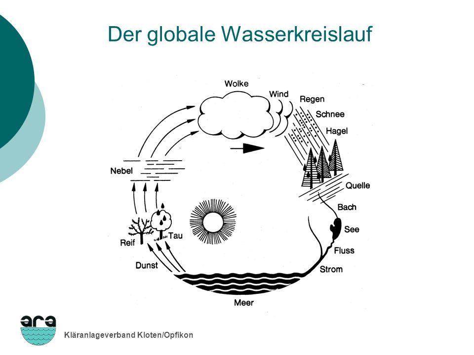 Kläranlageverband Kloten/Opfikon Der globale Wasserkreislauf