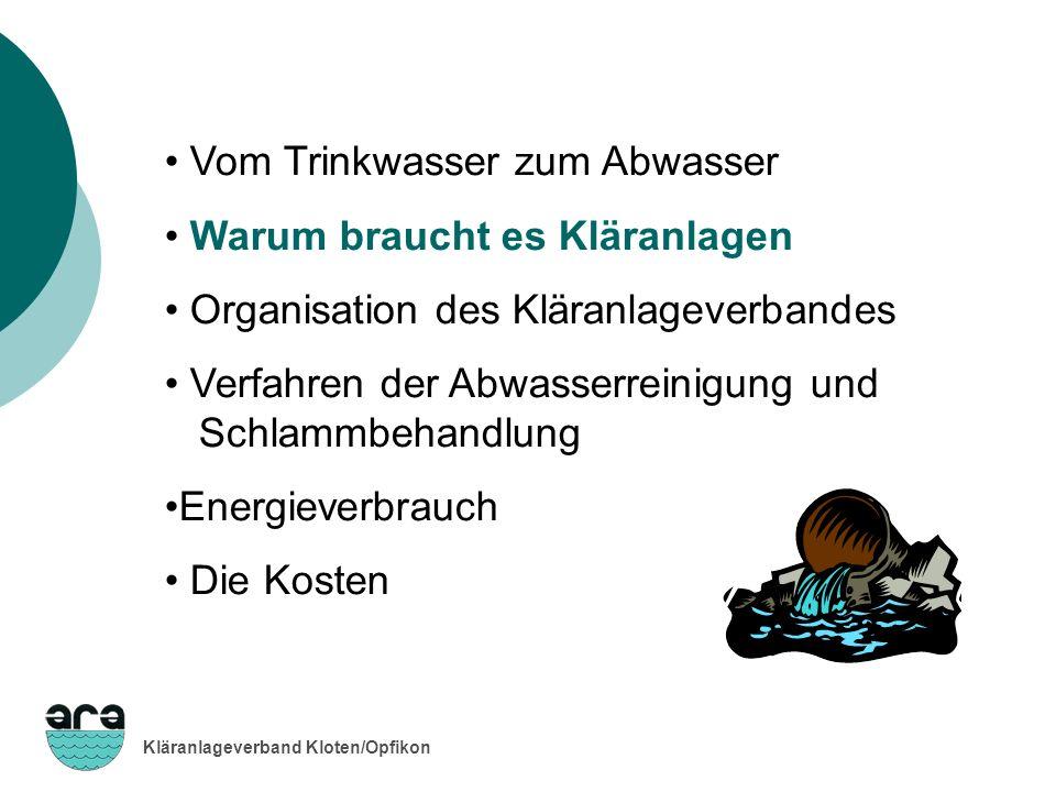 Kläranlageverband Kloten/Opfikon Warum braucht es Kläranlagen Vom Trinkwasser zum Abwasser Warum braucht es Kläranlagen Organisation des Kläranlagever