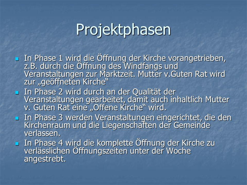 Projektphasen In Phase 1 wird die Öffnung der Kirche vorangetrieben, z.B.