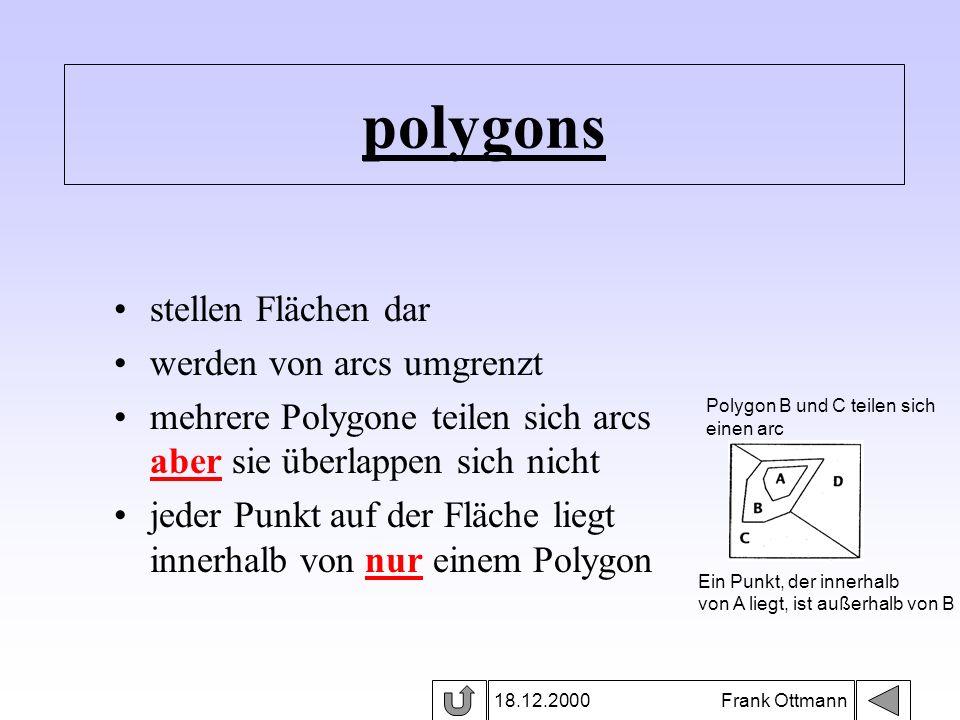 polygons 18.12.2000 Frank Ottmann stellen Flächen dar werden von arcs umgrenzt mehrere Polygone teilen sich arcs aber sie überlappen sich nicht jeder
