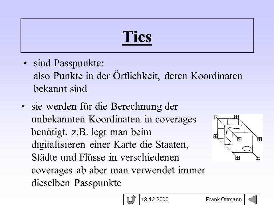 Tics 18.12.2000 Frank Ottmann sind Passpunkte: also Punkte in der Örtlichkeit, deren Koordinaten bekannt sind sie werden für die Berechnung der unbeka