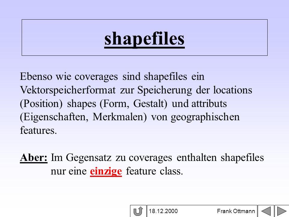 shapefiles 18.12.2000 Frank Ottmann Ebenso wie coverages sind shapefiles ein Vektorspeicherformat zur Speicherung der locations (Position) shapes (For