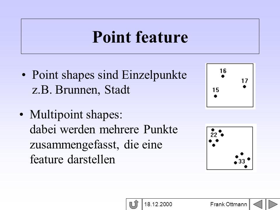 18.12.2000 Frank Ottmann Point feature Point shapes sind Einzelpunkte z.B. Brunnen, Stadt Multipoint shapes: dabei werden mehrere Punkte zusammengefas