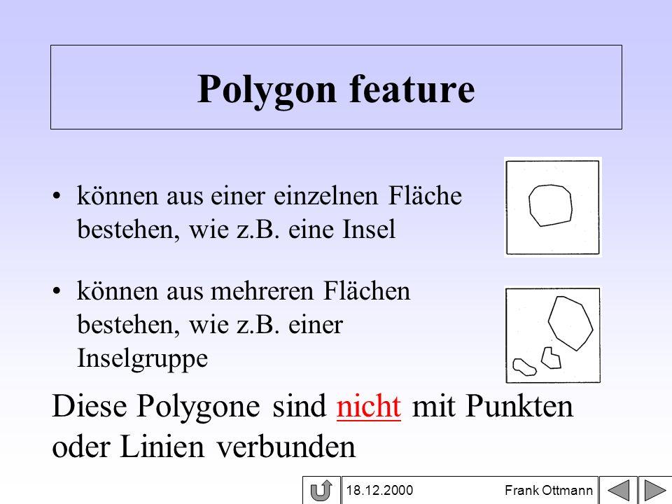 18.12.2000 Frank Ottmann Polygon feature können aus einer einzelnen Fläche bestehen, wie z.B. eine Insel können aus mehreren Flächen bestehen, wie z.B