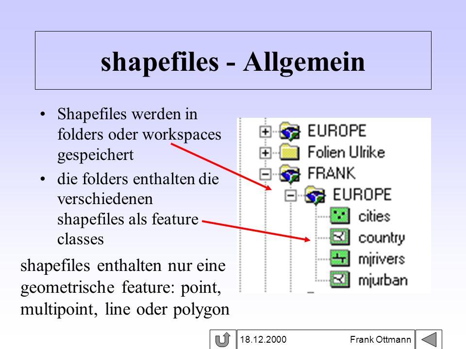 18.12.2000 Frank Ottmann shapefiles - Allgemein Shapefiles werden in folders oder workspaces gespeichert die folders enthalten die verschiedenen shape