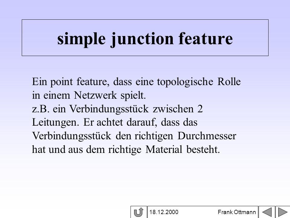 simple junction feature 18.12.2000 Frank Ottmann Ein point feature, dass eine topologische Rolle in einem Netzwerk spielt. z.B. ein Verbindungsstück z