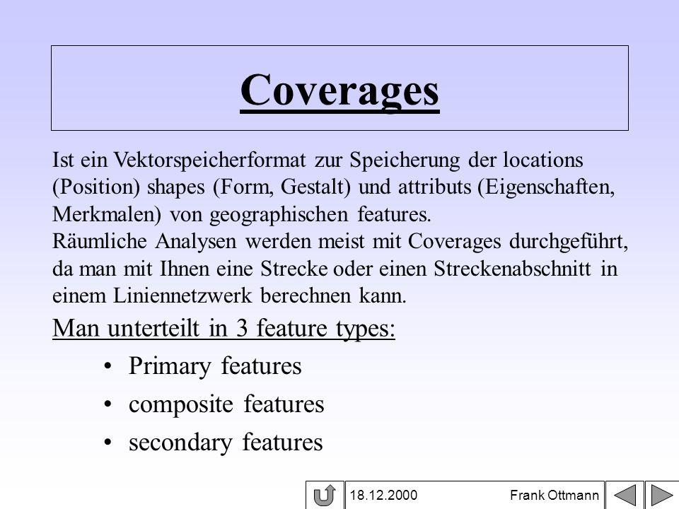 Coverages 18.12.2000 Frank Ottmann Man unterteilt in 3 feature types: Primary features composite features secondary features Ist ein Vektorspeicherfor