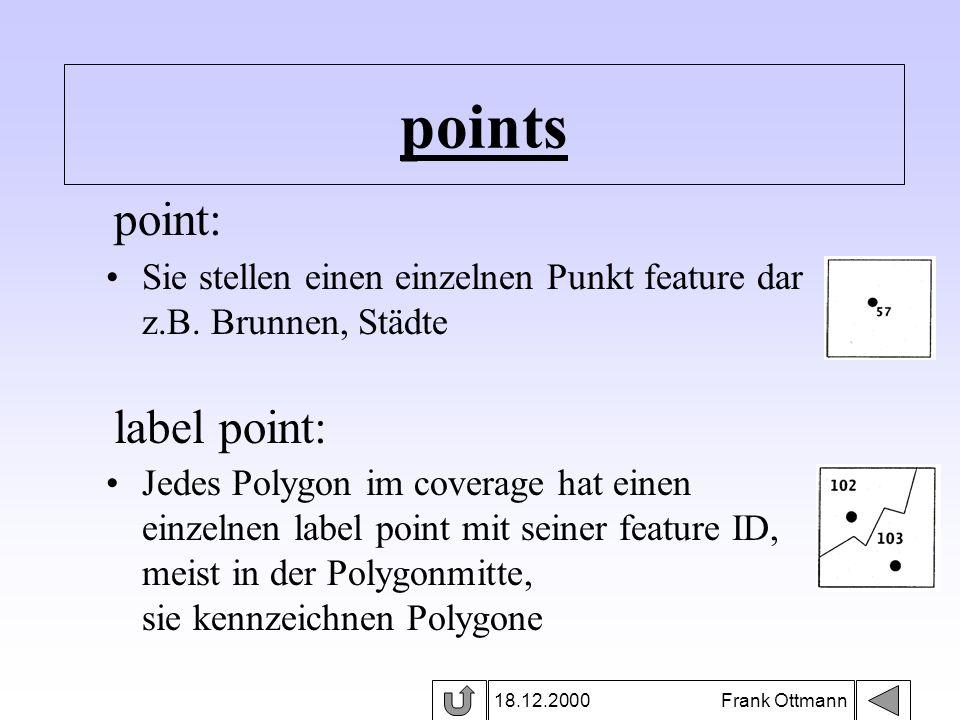 points 18.12.2000 Frank Ottmann Sie stellen einen einzelnen Punkt feature dar z.B. Brunnen, Städte Jedes Polygon im coverage hat einen einzelnen label